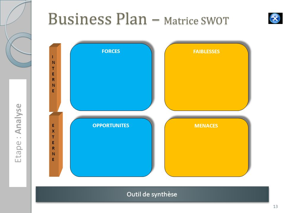Business Plan – Matrice SWOT