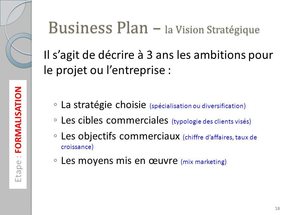 Business Plan – la Vision Stratégique