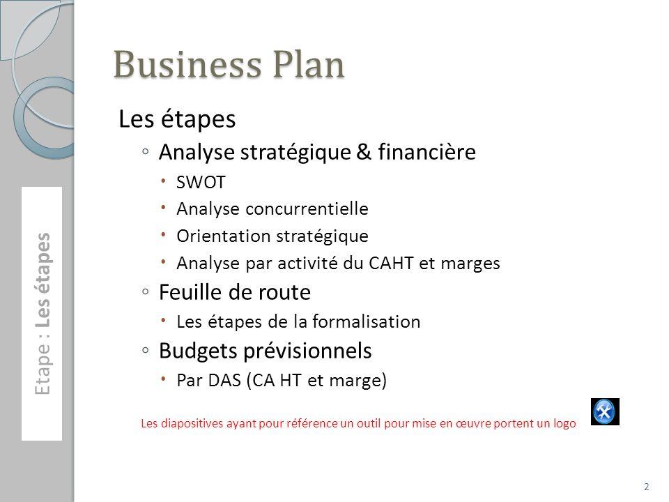 Business Plan Les étapes Analyse stratégique & financière