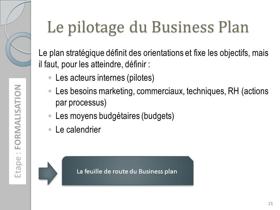 Le pilotage du Business Plan