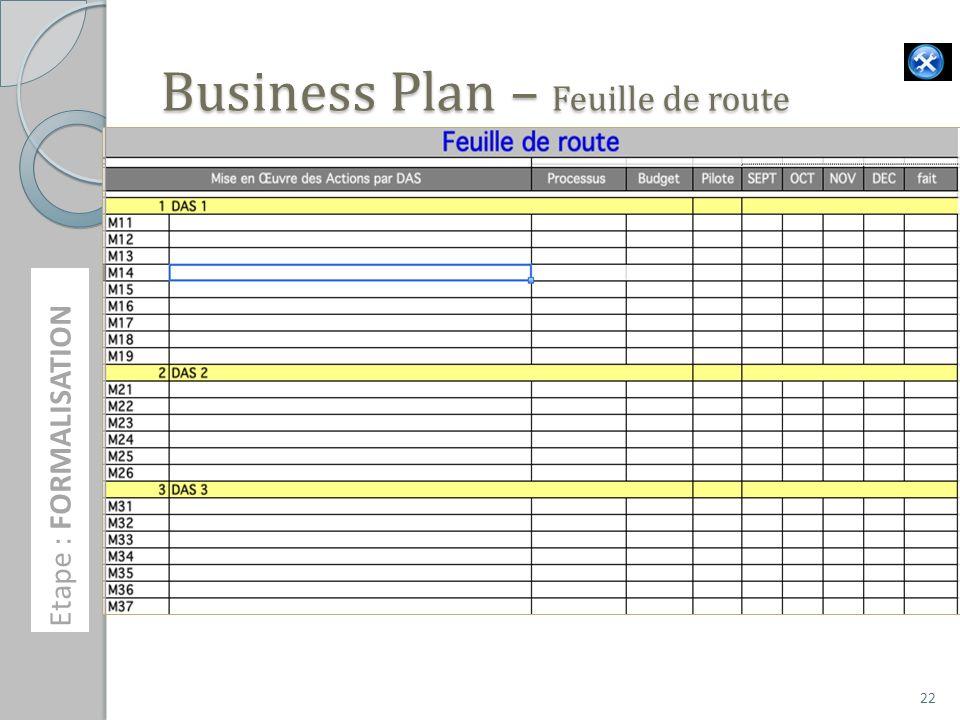 Business Plan – Feuille de route