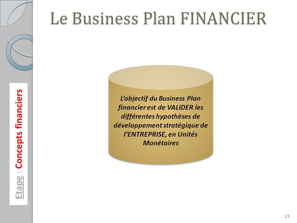 Le Business Plan FINANCIER