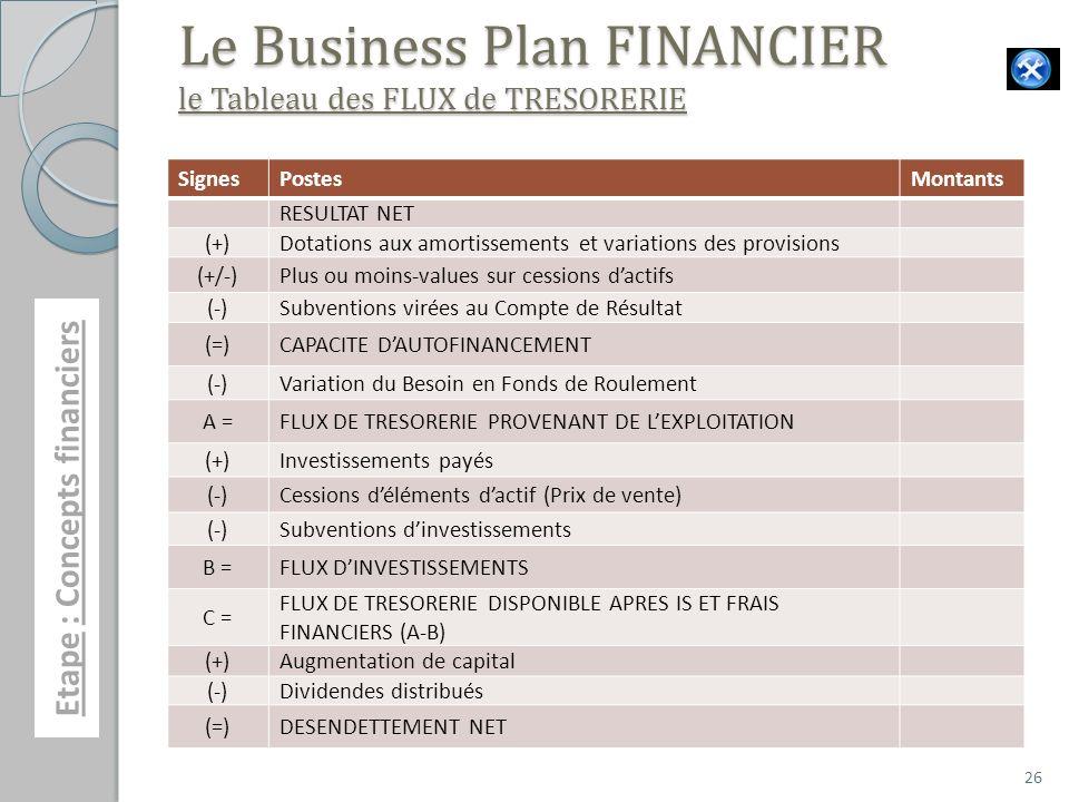 Le Business Plan FINANCIER le Tableau des FLUX de TRESORERIE