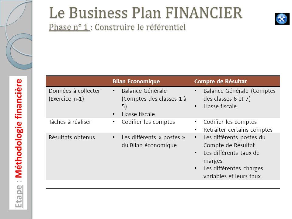 Le Business Plan FINANCIER Phase n° 1 : Construire le référentiel