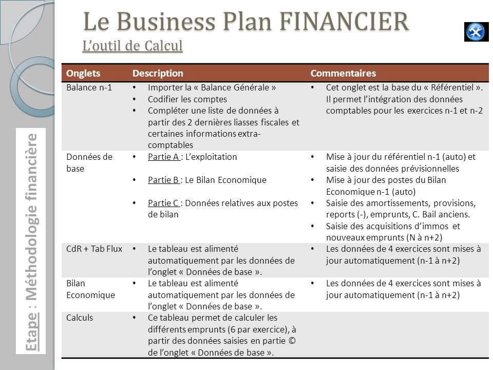 Le Business Plan FINANCIER L'outil de Calcul