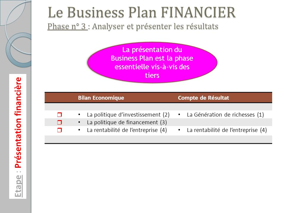Le Business Plan FINANCIER Phase n° 3 : Analyser et présenter les résultats
