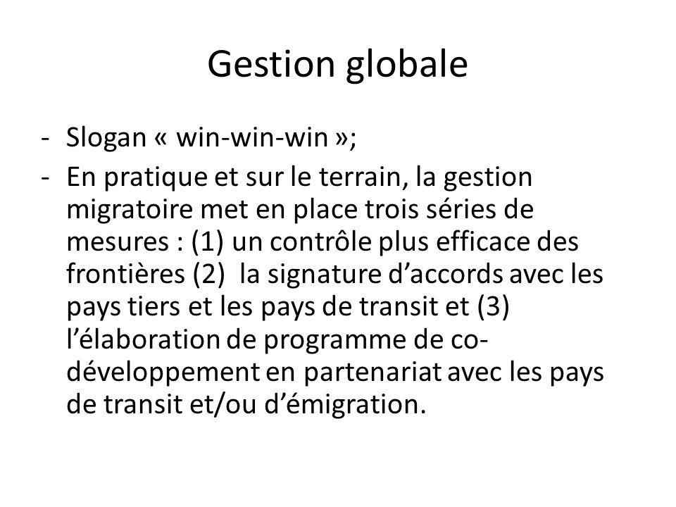 Gestion globale Slogan « win-win-win »;