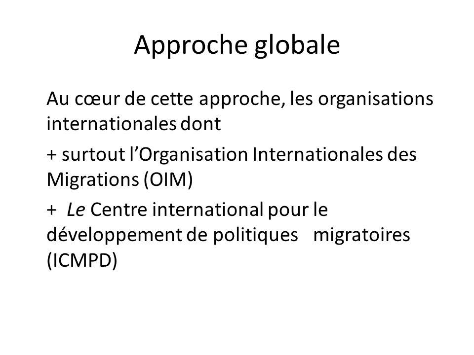 Approche globale Au cœur de cette approche, les organisations internationales dont. + surtout l'Organisation Internationales des Migrations (OIM)