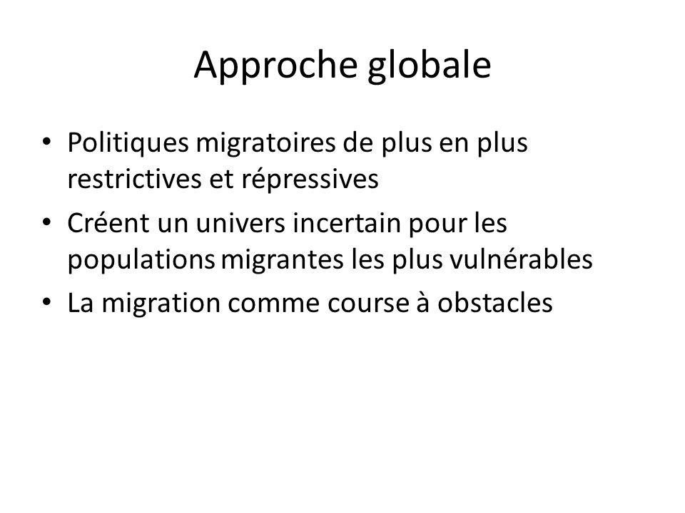 Approche globale Politiques migratoires de plus en plus restrictives et répressives.