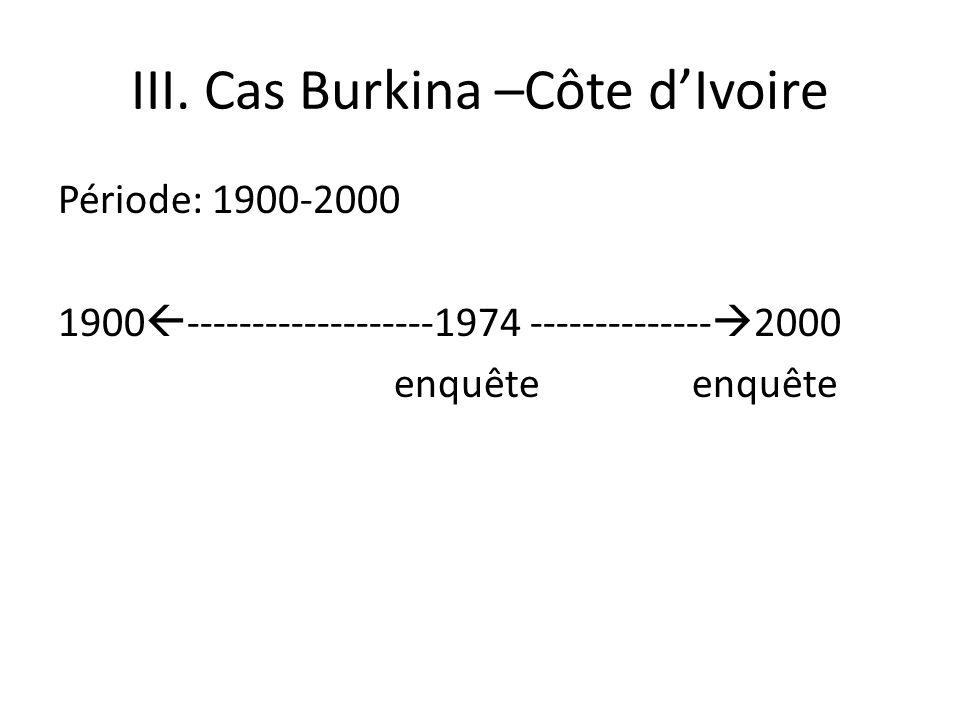 III. Cas Burkina –Côte d'Ivoire