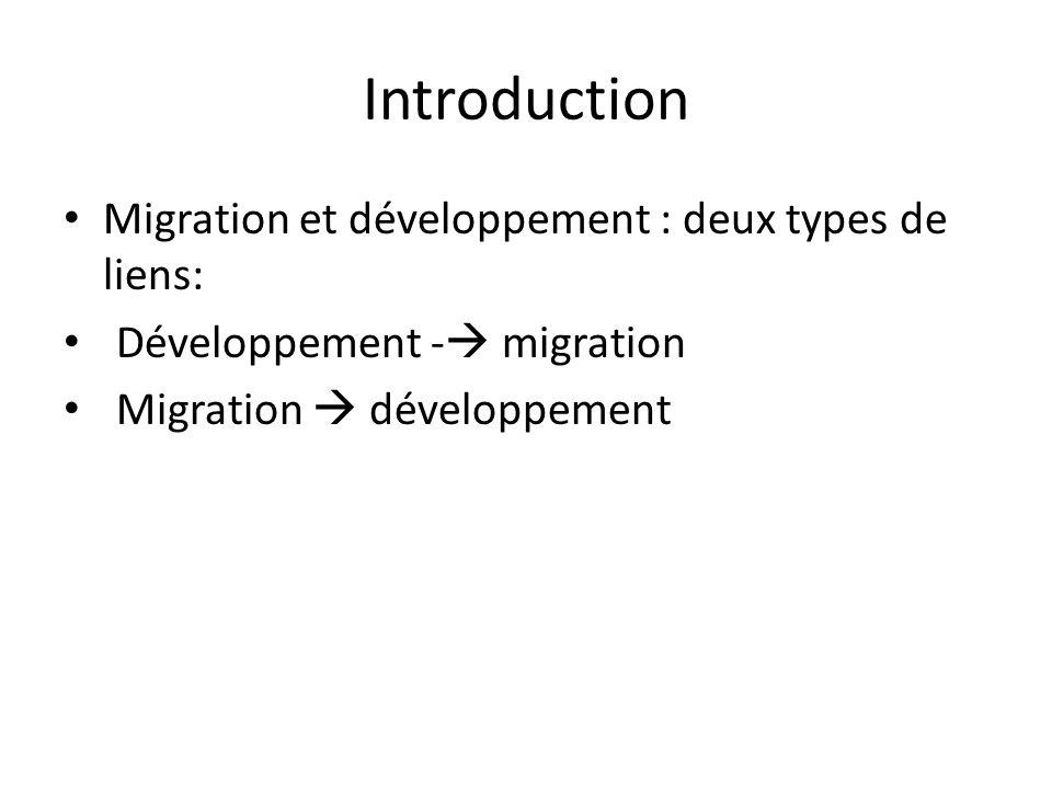 Introduction Migration et développement : deux types de liens: