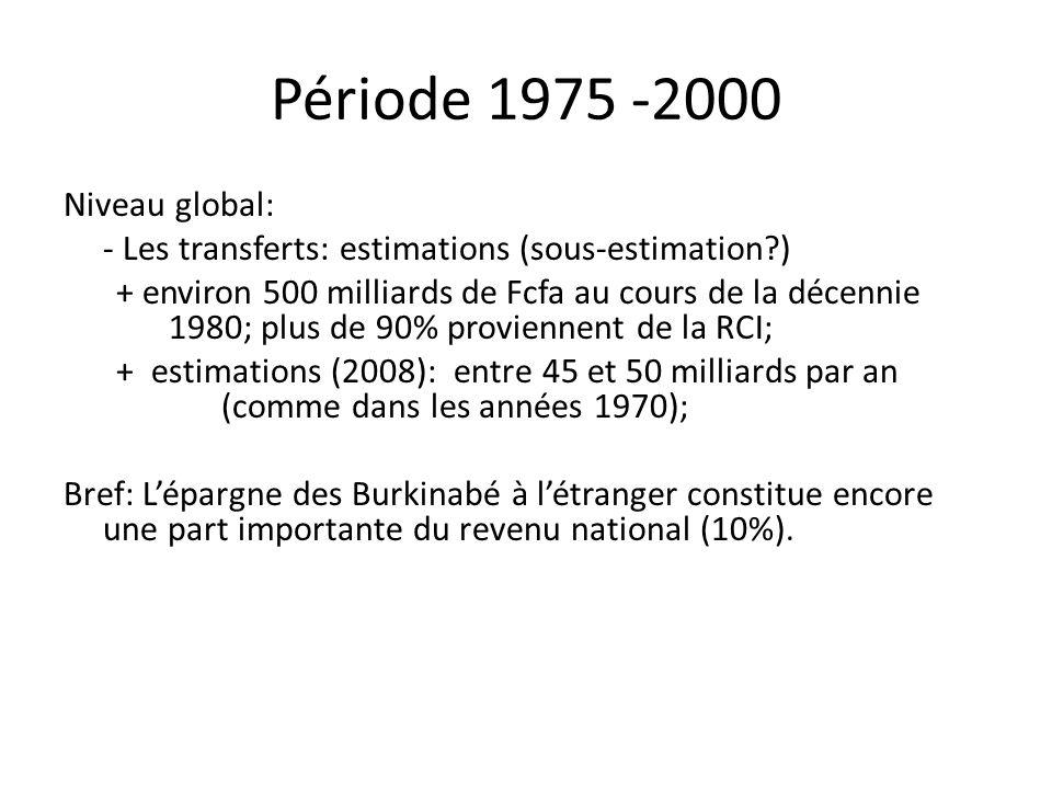 Période 1975 -2000 Niveau global: