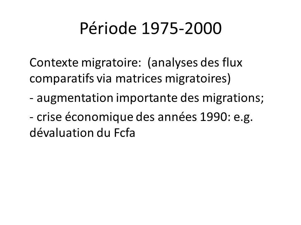 Période 1975-2000 Contexte migratoire: (analyses des flux comparatifs via matrices migratoires) - augmentation importante des migrations;