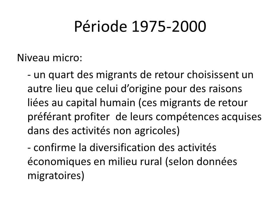 Période 1975-2000