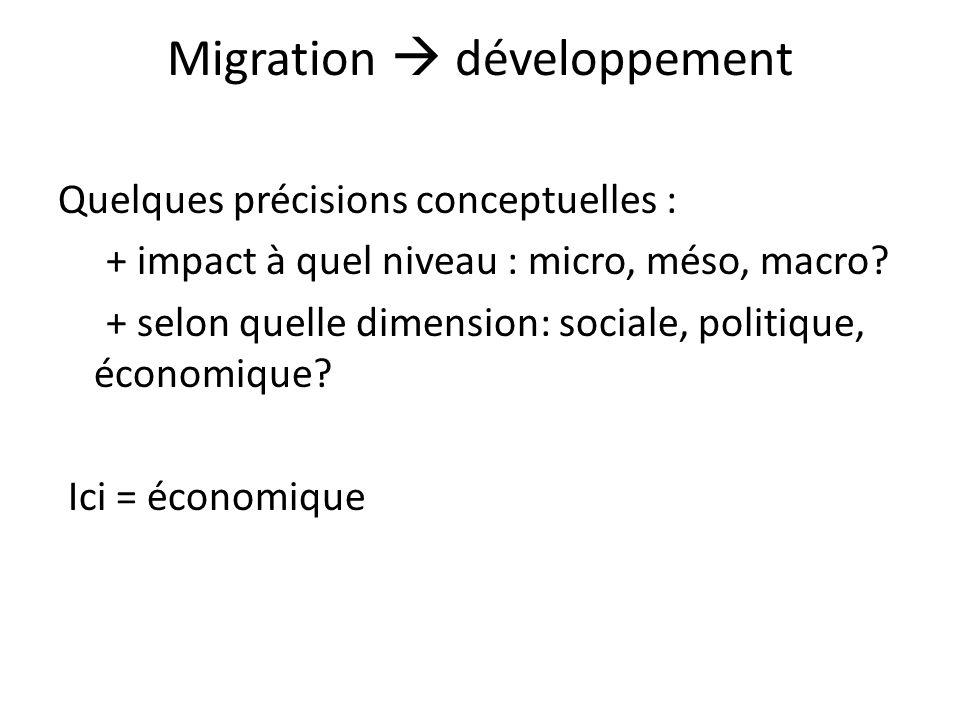 Migration  développement