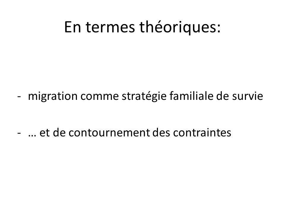 En termes théoriques: migration comme stratégie familiale de survie