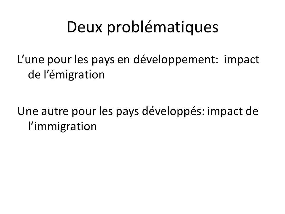 Deux problématiques L'une pour les pays en développement: impact de l'émigration Une autre pour les pays développés: impact de l'immigration