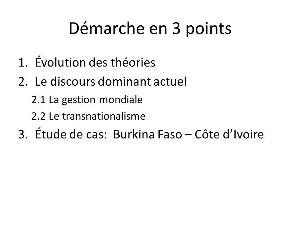 Démarche en 3 points Évolution des théories
