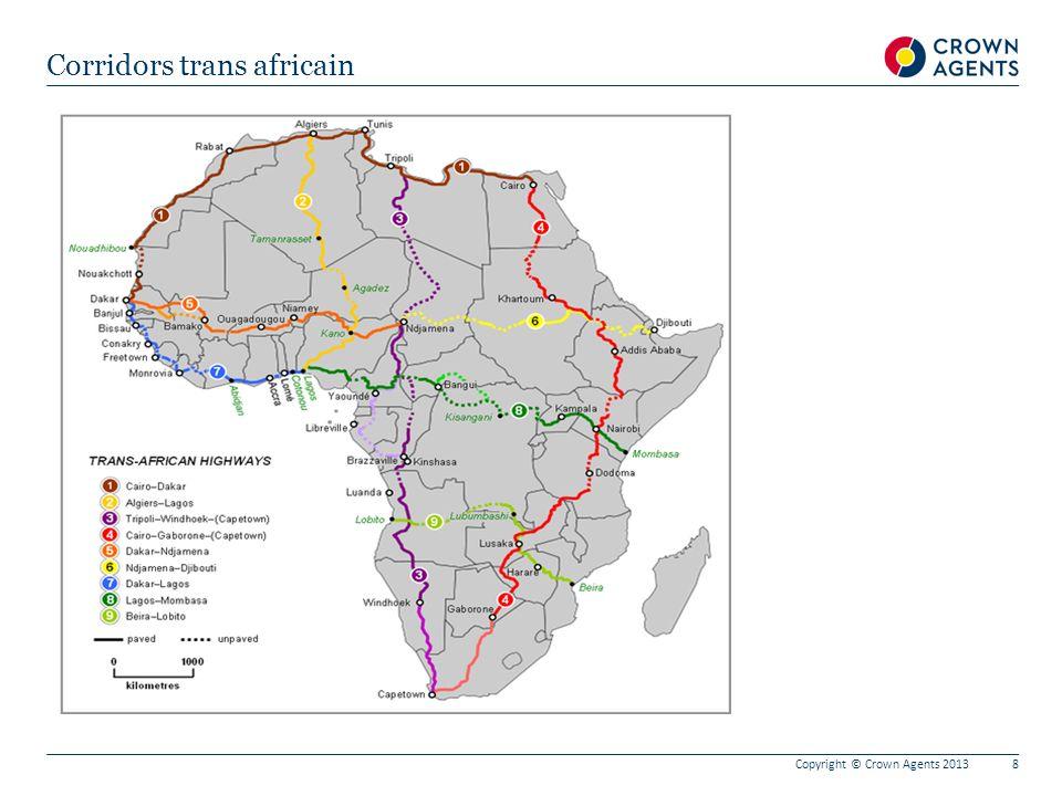 Corridors trans africain