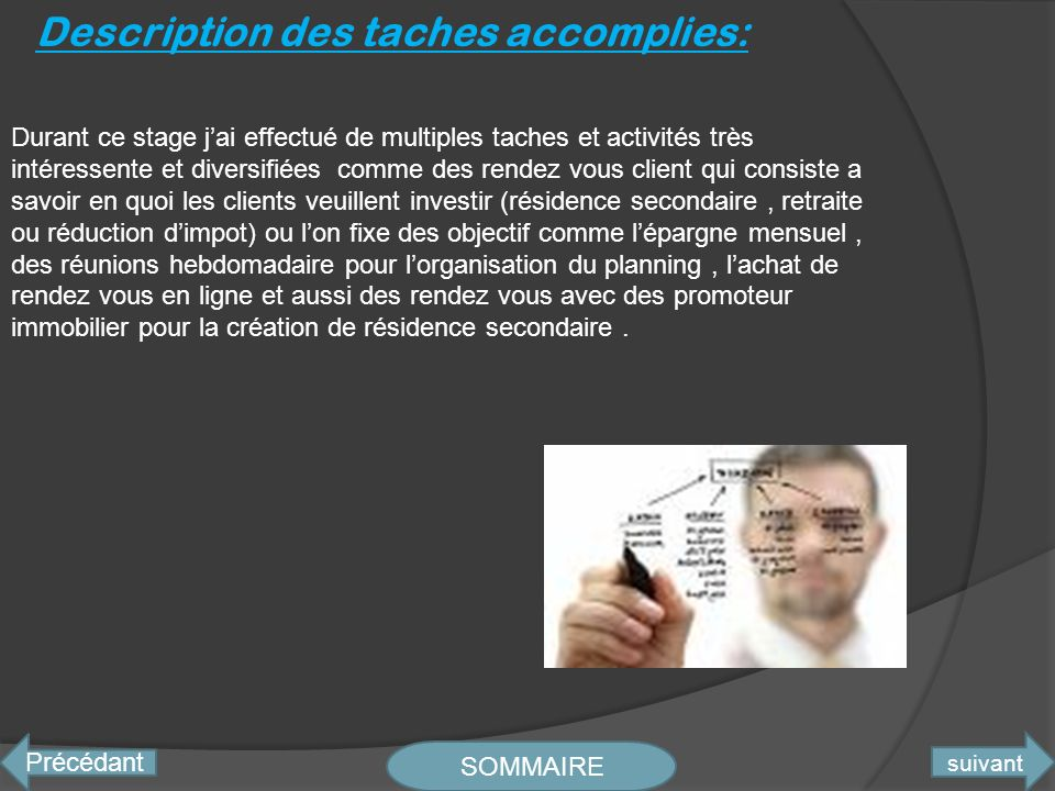 Description des taches accomplies: