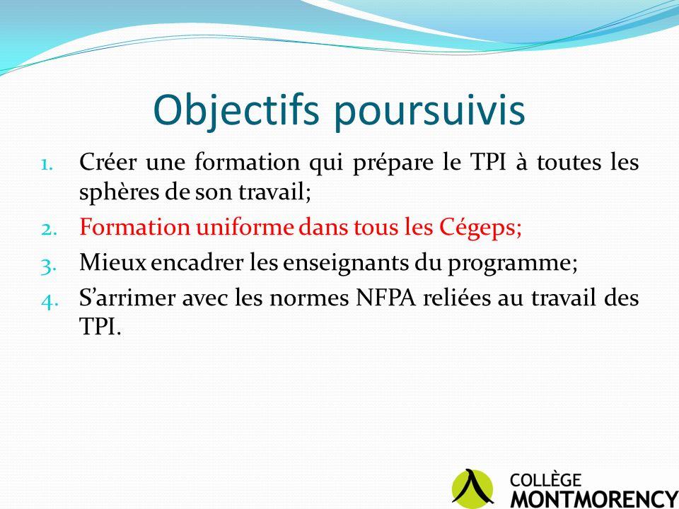 Objectifs poursuivis Créer une formation qui prépare le TPI à toutes les sphères de son travail; Formation uniforme dans tous les Cégeps;