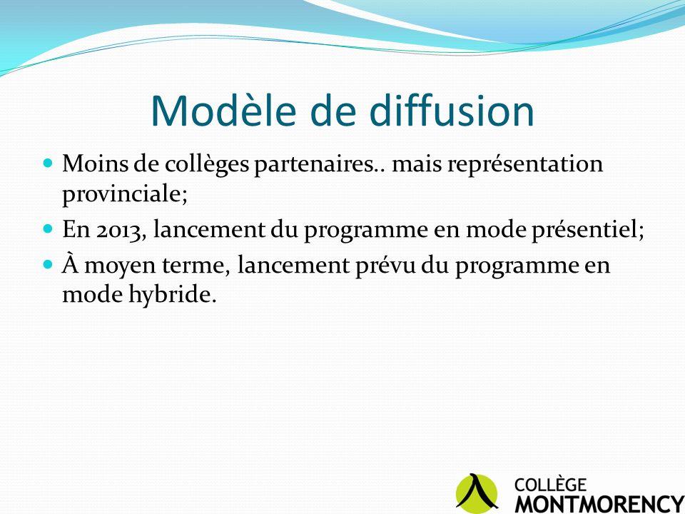 Modèle de diffusion Moins de collèges partenaires.. mais représentation provinciale; En 2013, lancement du programme en mode présentiel;