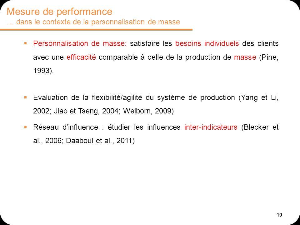 Mesure de performance … dans le contexte de la personnalisation de masse