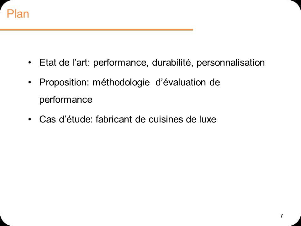 Plan Etat de l'art: performance, durabilité, personnalisation