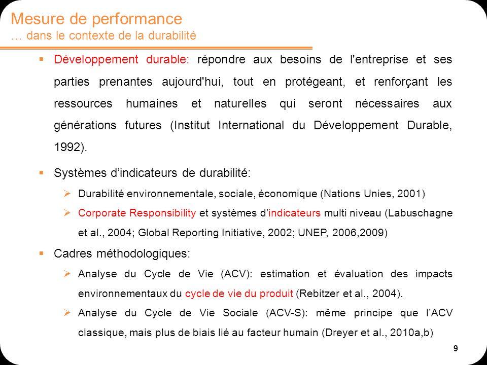 Mesure de performance … dans le contexte de la durabilité