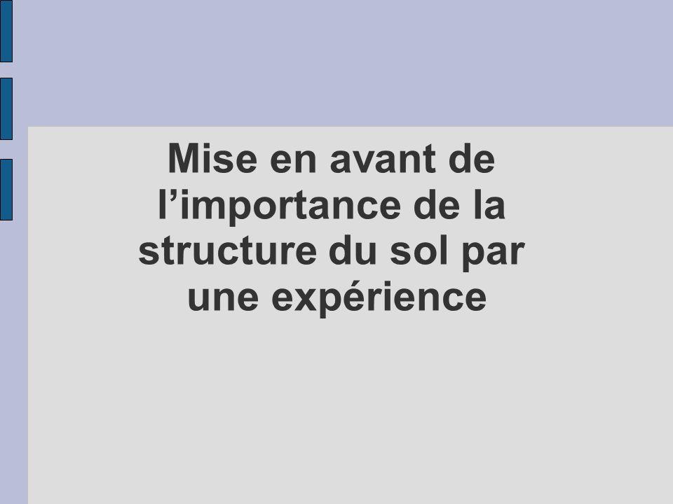 Mise en avant de l'importance de la structure du sol par une expérience