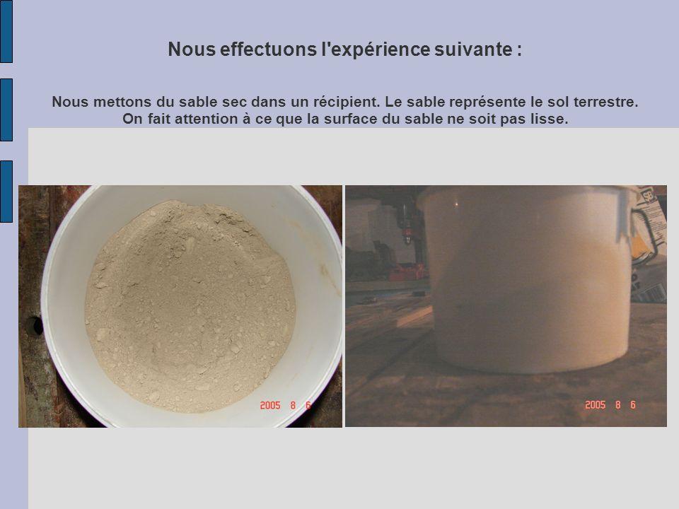 Nous effectuons l expérience suivante : Nous mettons du sable sec dans un récipient.