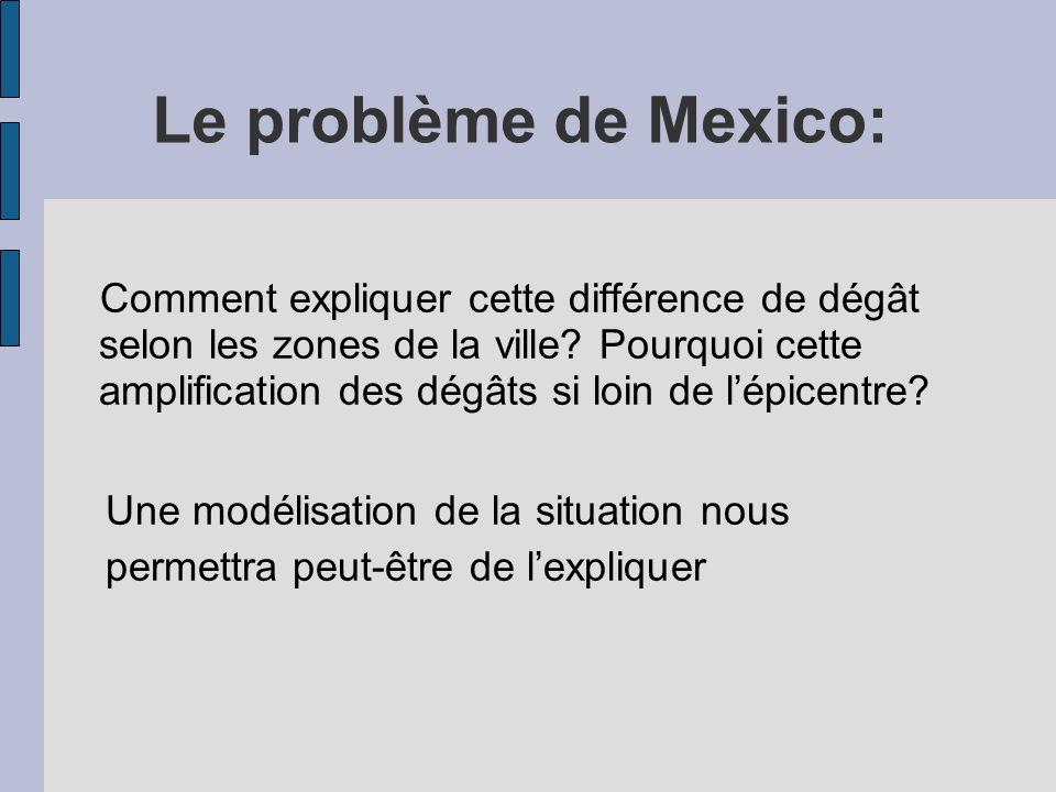 Le problème de Mexico: