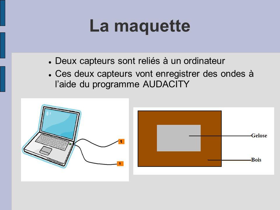 La maquette Deux capteurs sont reliés à un ordinateur