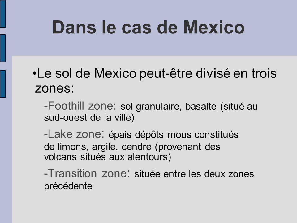 Dans le cas de Mexico Le sol de Mexico peut-être divisé en trois zones: