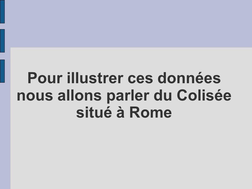 Pour illustrer ces données nous allons parler du Colisée situé à Rome