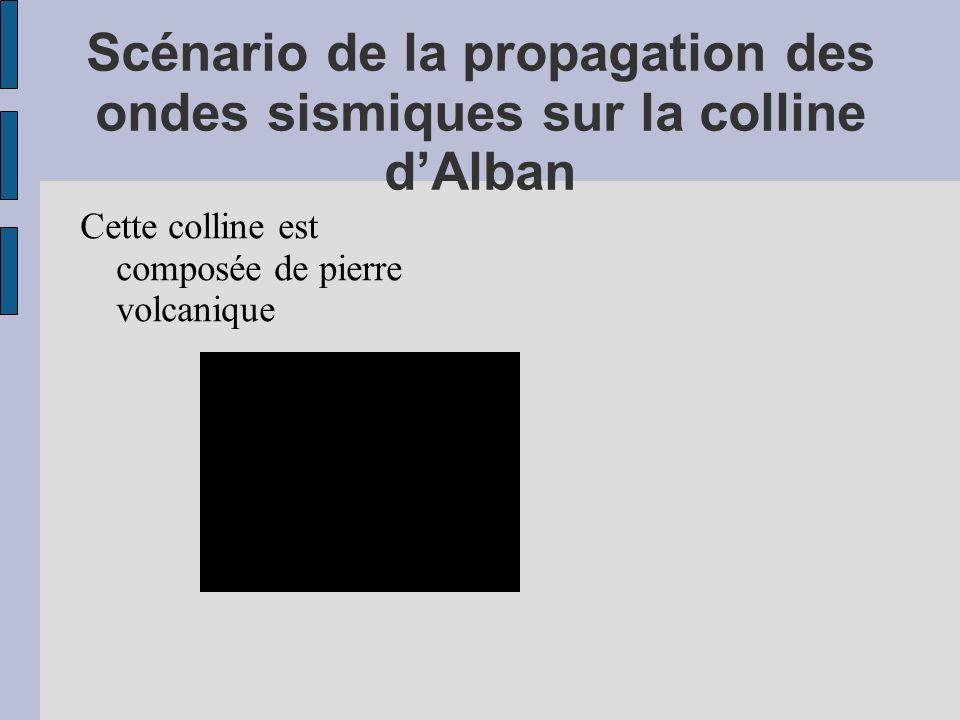 Scénario de la propagation des ondes sismiques sur la colline d'Alban