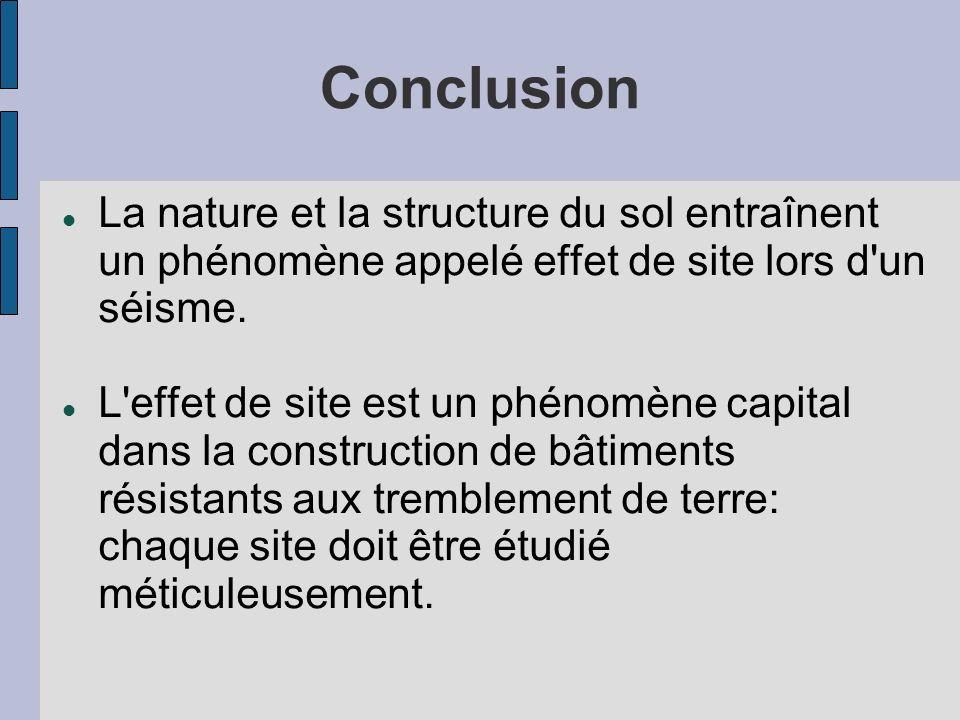 Conclusion La nature et la structure du sol entraînent un phénomène appelé effet de site lors d un séisme.