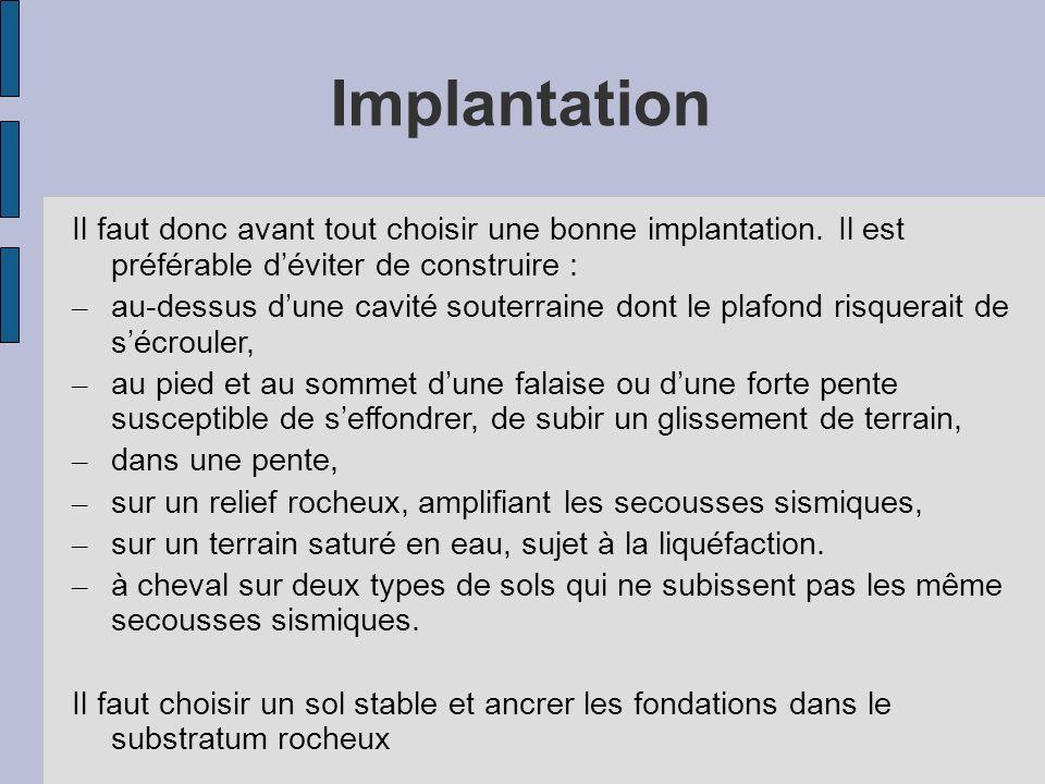 Implantation Il faut donc avant tout choisir une bonne implantation. Il est préférable d'éviter de construire :