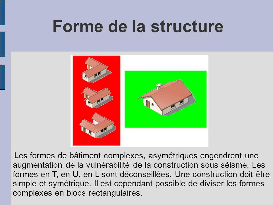 Forme de la structure