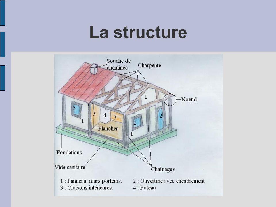 La structure