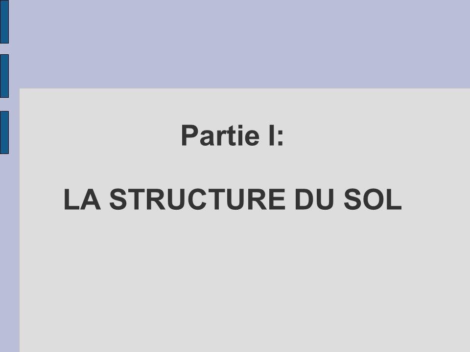 Partie I: LA STRUCTURE DU SOL