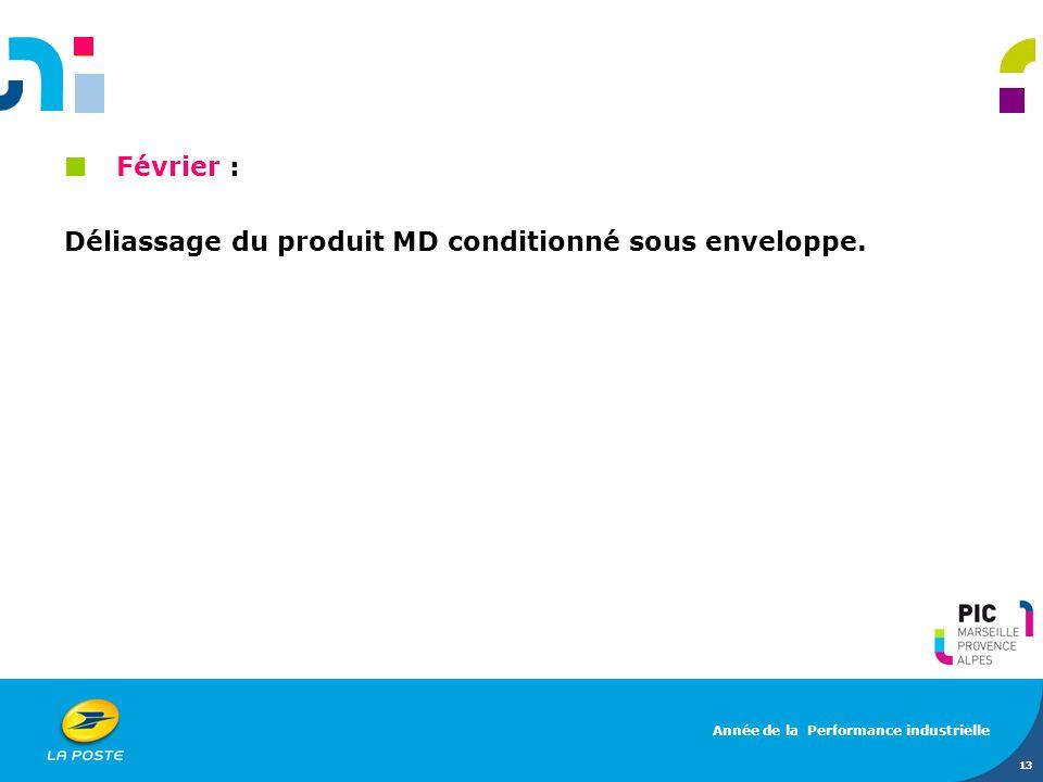 Déliassage du produit MD conditionné sous enveloppe.