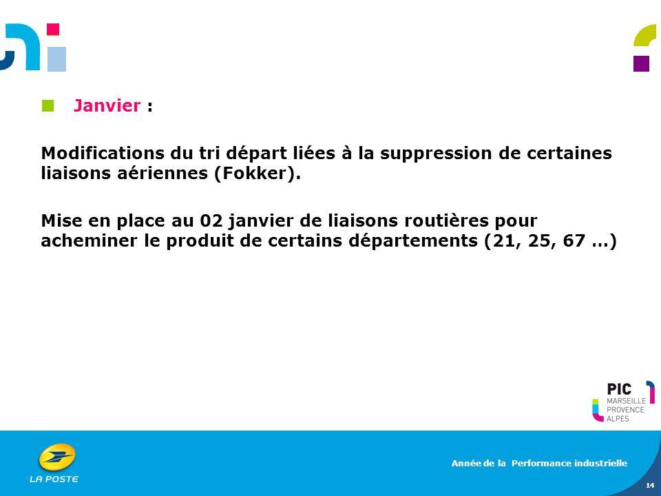 Janvier : Modifications du tri départ liées à la suppression de certaines liaisons aériennes (Fokker).