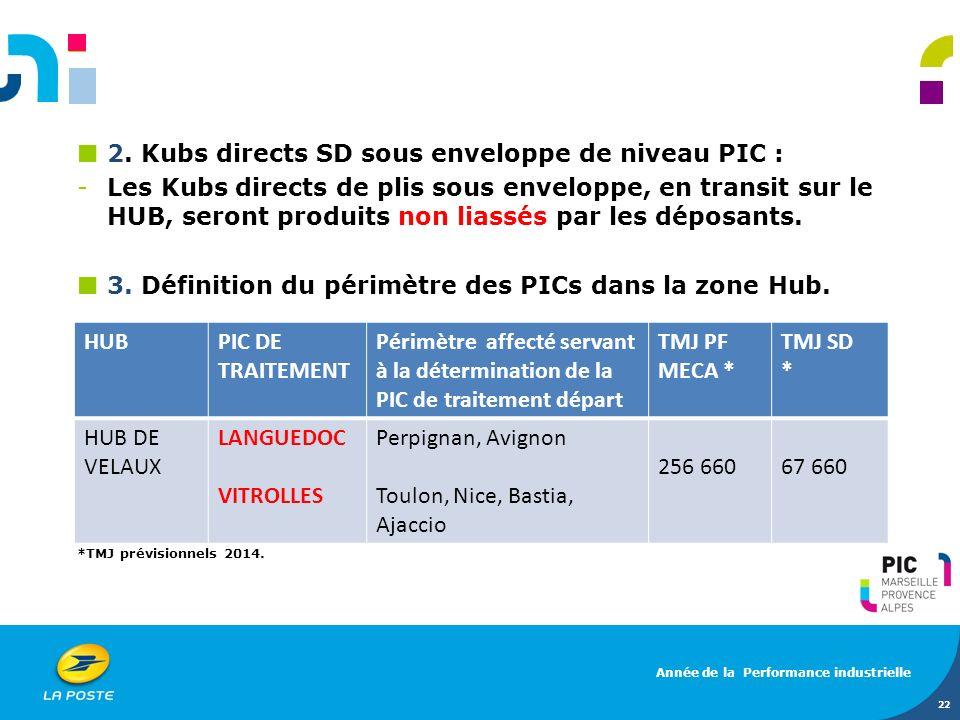 2. Kubs directs SD sous enveloppe de niveau PIC :