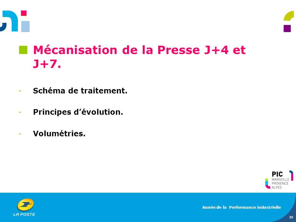 Mécanisation de la Presse J+4 et J+7.