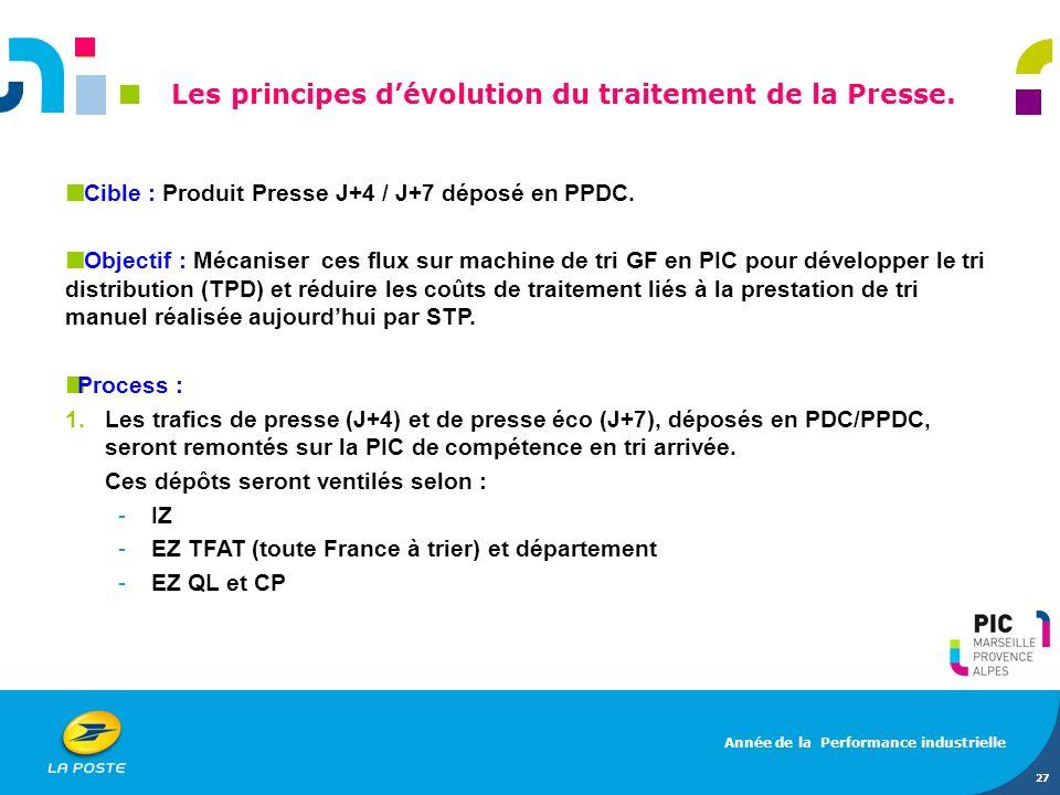 Les principes d'évolution du traitement de la Presse.