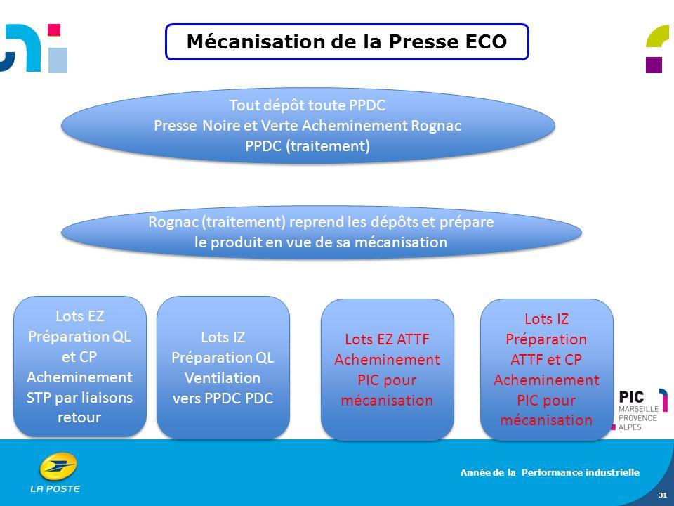 Mécanisation de la Presse ECO