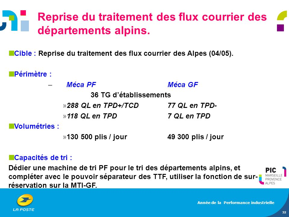 Reprise du traitement des flux courrier des départements alpins.