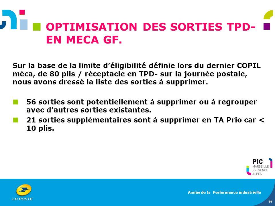 OPTIMISATION DES SORTIES TPD- EN MECA GF.