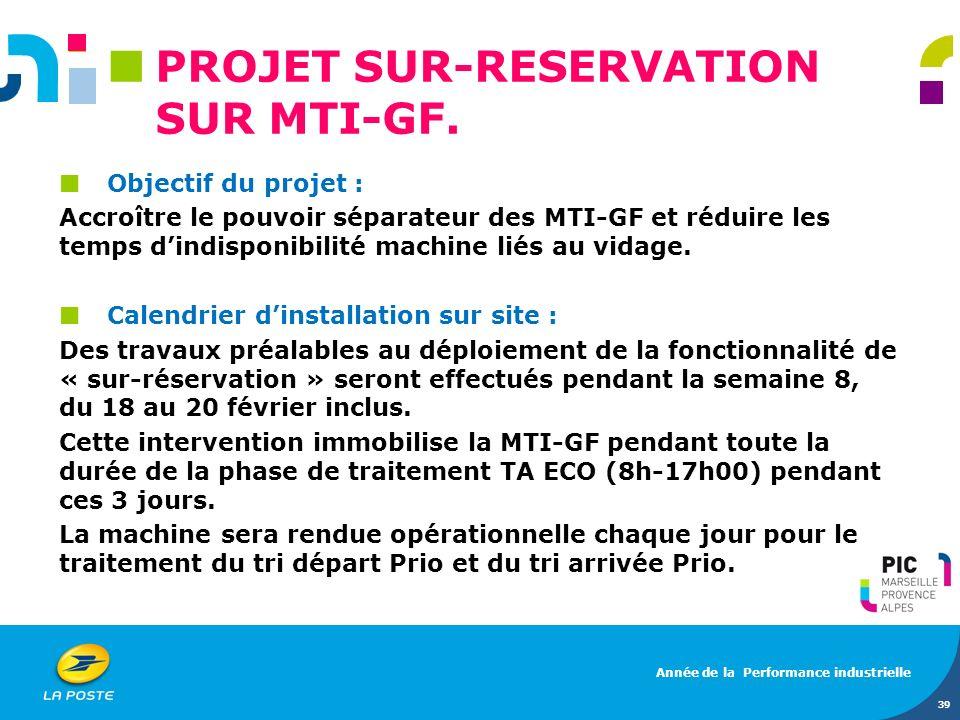 PROJET SUR-RESERVATION SUR MTI-GF.
